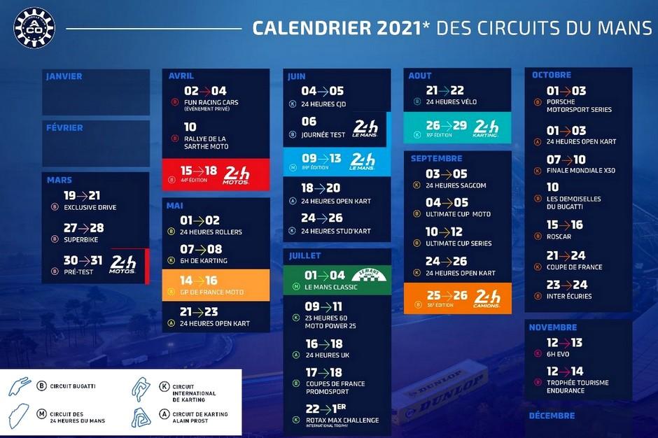 AUTOMOBILE : Le calendrier 2021 des Circuits du Mans est dévoilé