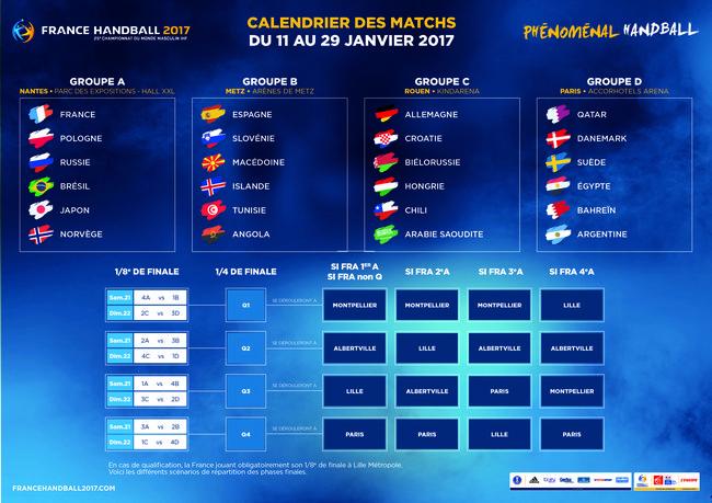 Handball Calendrier.Le Calendrier Complet Du Championnat Du Monde Masculin De