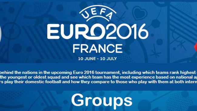 La visualisation de données mise à l'honneur avec l'Euro 2016 1