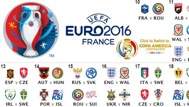 La visualisation de données mise à l'honneur avec l'Euro 2016 2