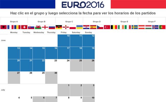 La visualisation de données mise à l'honneur avec l'Euro 2016 3