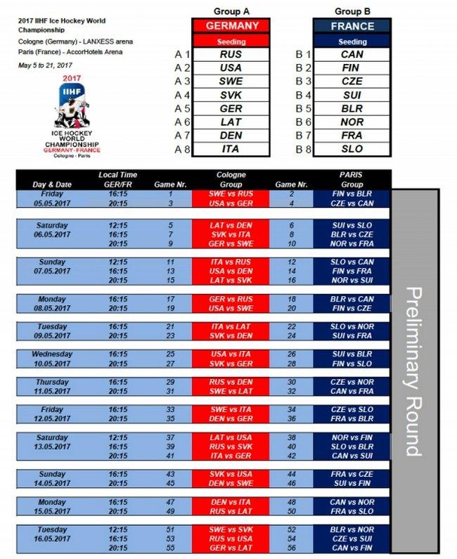 Le calendrier officiel des matches annoncé 2